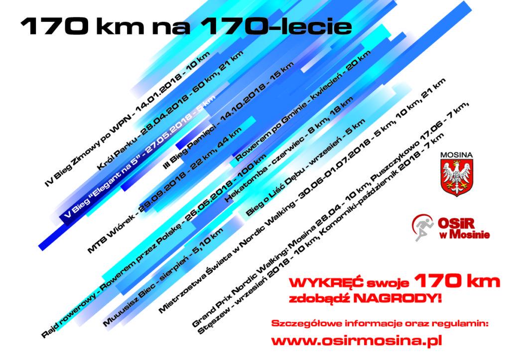 """Weryfikacja kart """"170 km na 170-lecie"""""""